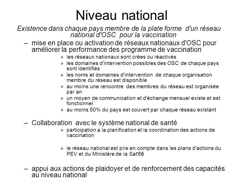 Niveau national Existence dans chaque pays membre de la plate forme d'un réseau national d'OSC pour la vaccination –mise en place ou activation de rés