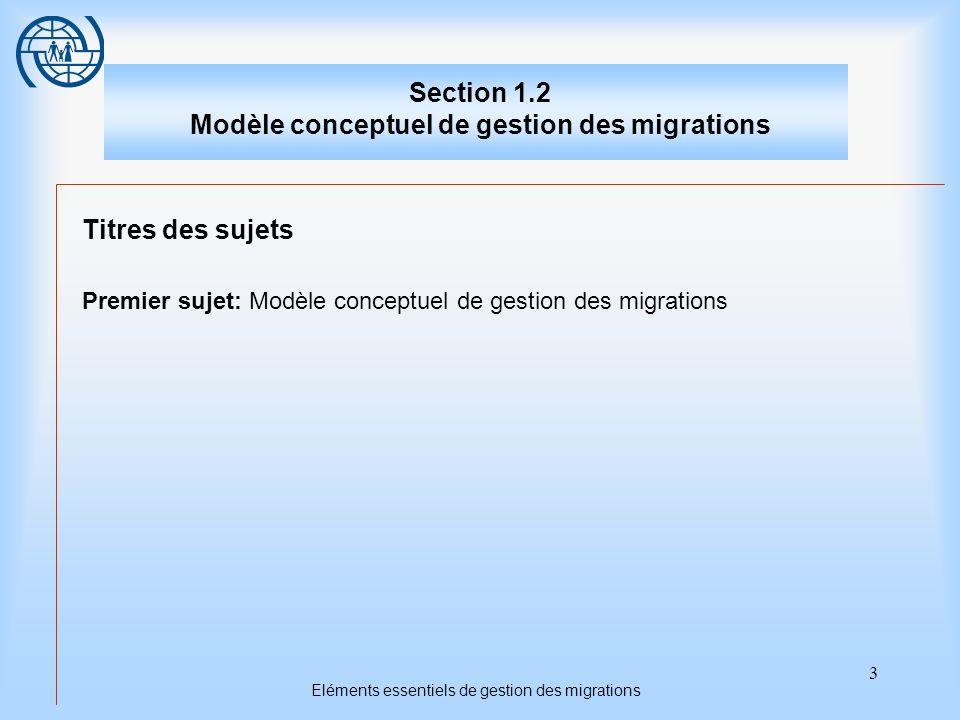 Eléments essentiels de gestion des migrations 3 Section 1.2 Modèle conceptuel de gestion des migrations Titres des sujets Premier sujet: Modèle concep