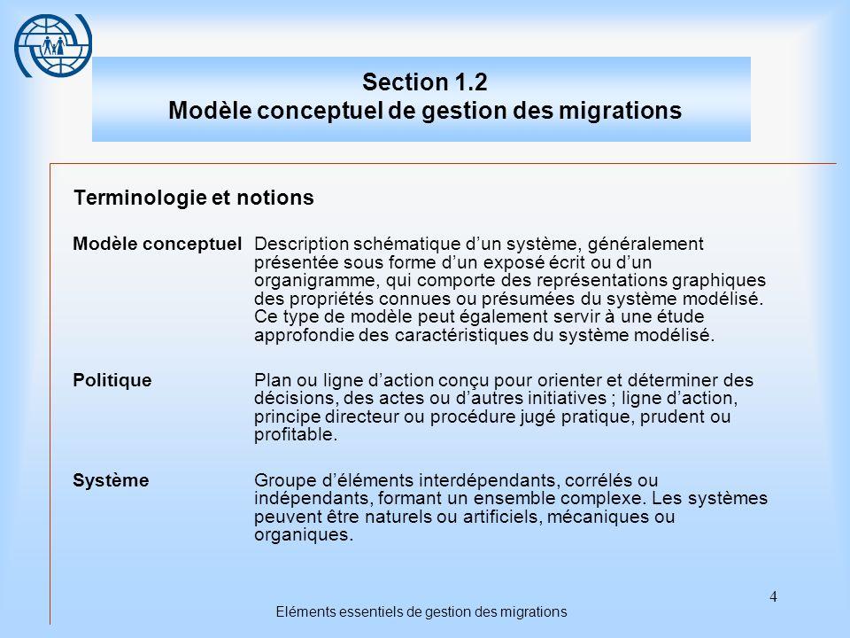 Eléments essentiels de gestion des migrations 4 Section 1.2 Modèle conceptuel de gestion des migrations Terminologie et notions Modèle conceptuelDescr