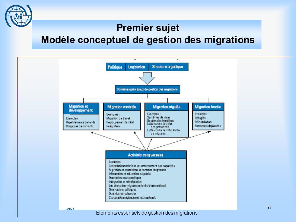 Eléments essentiels de gestion des migrations 6 Premier sujet Modèle conceptuel de gestion des migrations