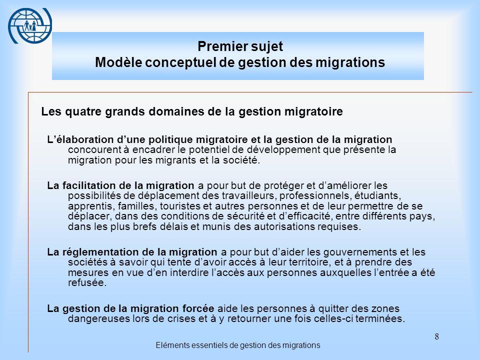 Eléments essentiels de gestion des migrations 8 Premier sujet Modèle conceptuel de gestion des migrations Les quatre grands domaines de la gestion mig