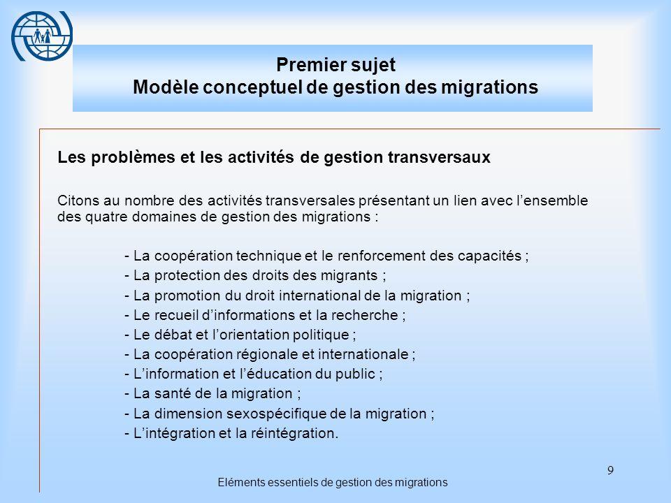 Eléments essentiels de gestion des migrations 9 Premier sujet Modèle conceptuel de gestion des migrations Les problèmes et les activités de gestion tr
