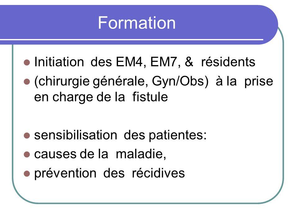Formation Initiation des EM4, EM7, & résidents (chirurgie générale, Gyn/Obs) à la prise en charge de la fistule sensibilisation des patientes: causes