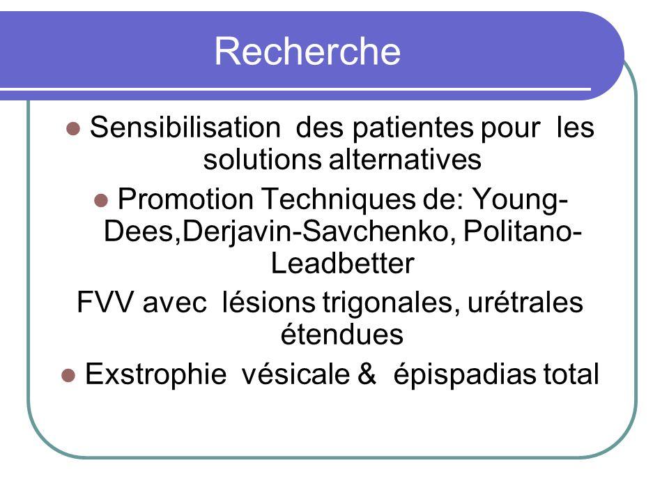 Recherche Sensibilisation des patientes pour les solutions alternatives Promotion Techniques de: Young- Dees,Derjavin-Savchenko, Politano- Leadbetter