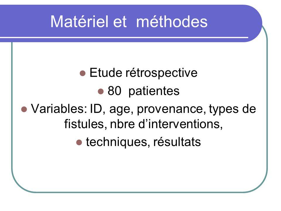 Matériel et méthodes Etude rétrospective 80 patientes Variables: ID, age, provenance, types de fistules, nbre dinterventions, techniques, résultats