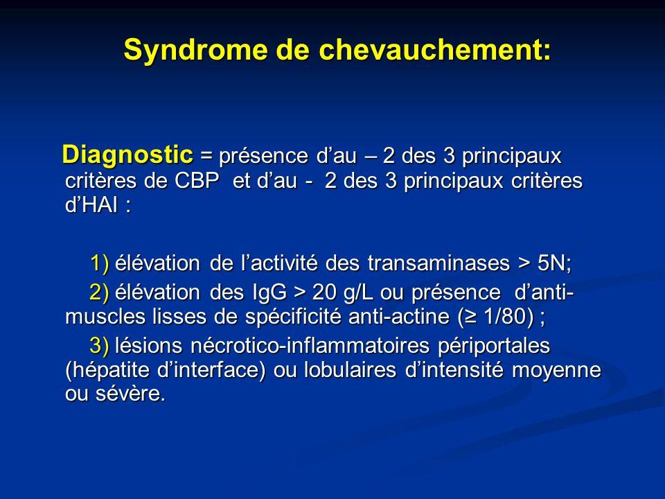 Syndrome de chevauchement: Syndrome de chevauchement: Diagnostic = présence dau – 2 des 3 principaux critères de CBP et dau - 2 des 3 principaux critè