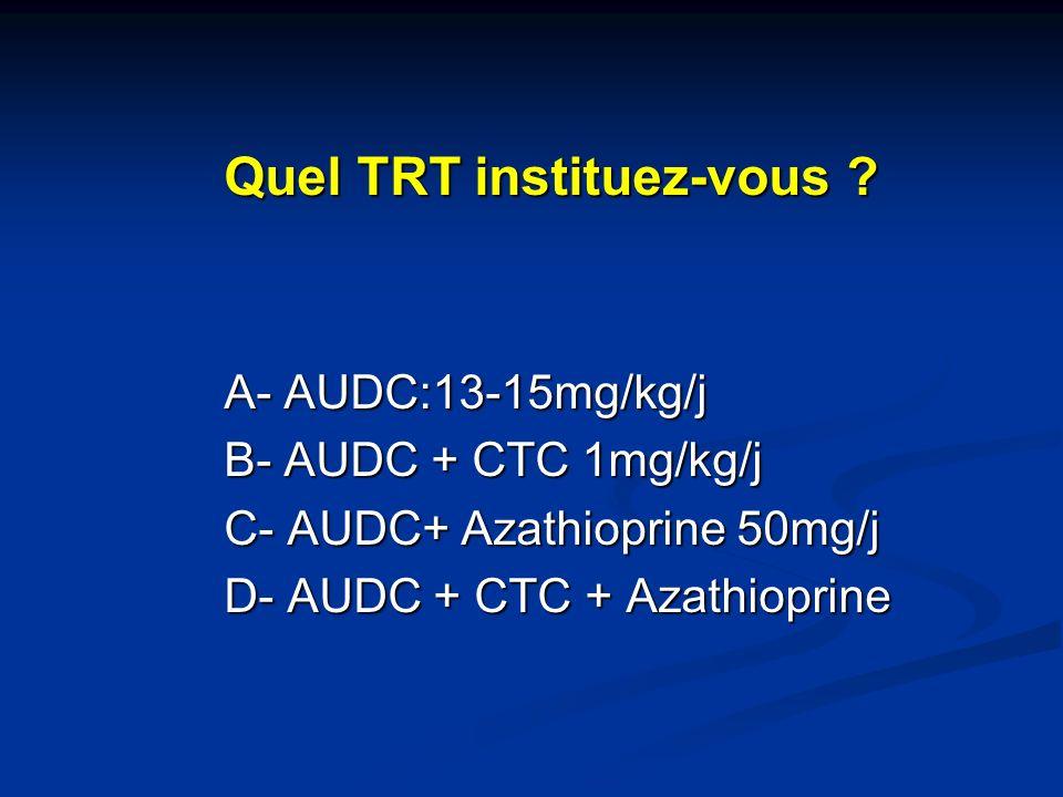 Quel TRT instituez-vous ? Quel TRT instituez-vous ? A- AUDC:13-15mg/kg/j A- AUDC:13-15mg/kg/j B- AUDC + CTC 1mg/kg/j B- AUDC + CTC 1mg/kg/j C- AUDC+ A