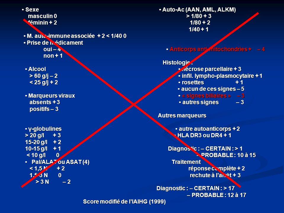 Sexe Auto-Ac (AAN, AML, ALKM) Sexe Auto-Ac (AAN, AML, ALKM) masculin 0 > 1/80 + 3 masculin 0 > 1/80 + 3 féminin + 2 1/80 + 2 féminin + 2 1/80 + 2 1/40