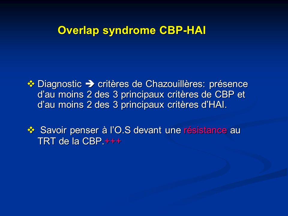 Overlap syndrome CBP-HAI Overlap syndrome CBP-HAI Diagnostic critères de Chazouillères: présence dau moins 2 des 3 principaux critères de CBP et dau m
