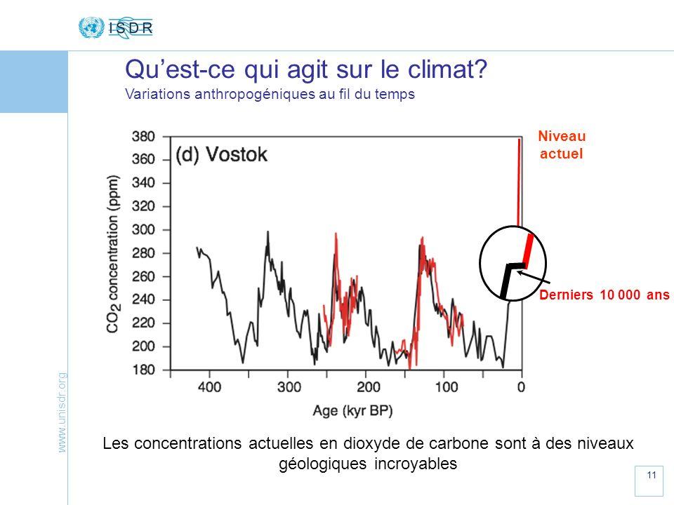 www.unisdr.org 11 Quest-ce qui agit sur le climat? Variations anthropogéniques au fil du temps Niveau actuel Les concentrations actuelles en dioxyde d