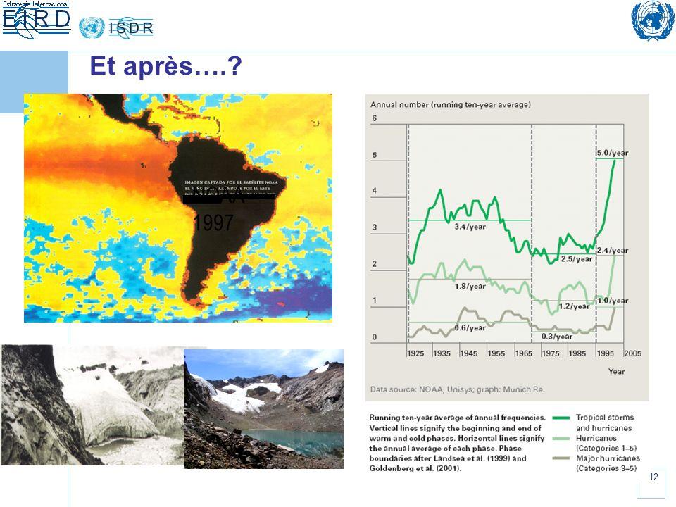 www.unisdr.org 12 NOAA 1997 2005 Et après….?