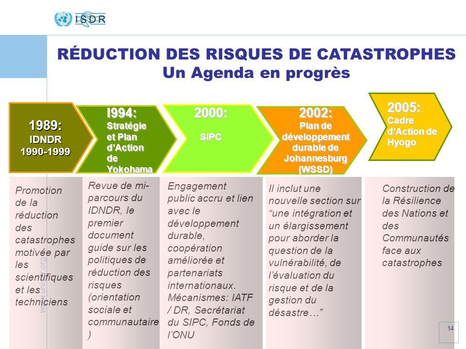 www.unisdr.org 14 RÉDUCTION DES RISQUES DE CATASTROPHES Un Agenda en progrès 1989:IDNDR1990-1999 I994: Stratégie et Plan dAction de Yokohama 2000:SIPC
