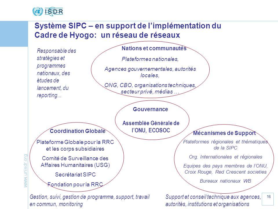 www.unisdr.org 16 Support et conseil technique aux agences, autorités, institutions et organisations Système SIPC – en support de limplémentation du C
