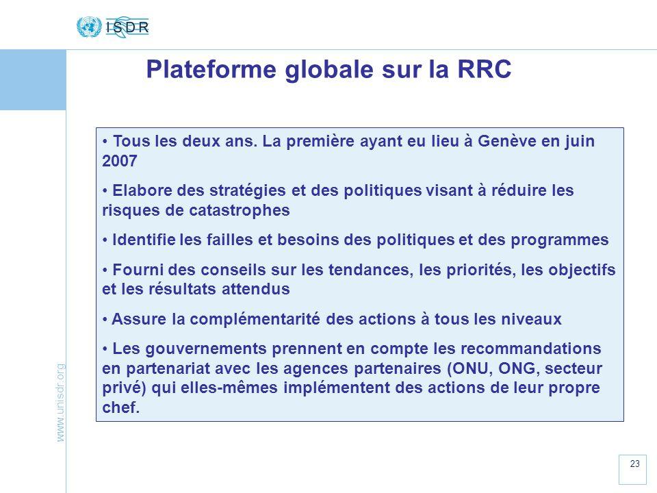 www.unisdr.org 23 Plateforme globale sur la RRC Tous les deux ans. La première ayant eu lieu à Genève en juin 2007 Elabore des stratégies et des polit
