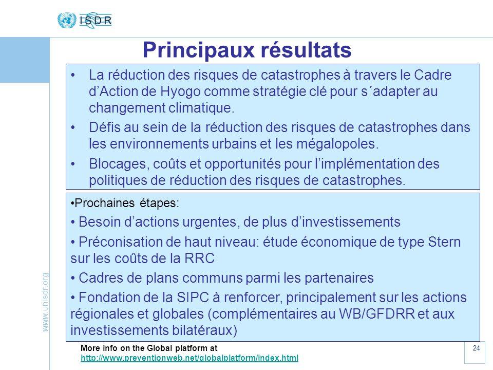 www.unisdr.org 24 Principaux résultats La réduction des risques de catastrophes à travers le Cadre dAction de Hyogo comme stratégie clé pour s´adapter