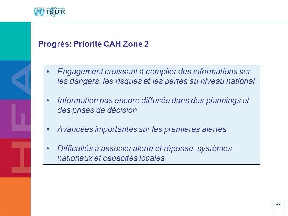 www.unisdr.org 26 Progrès: Priorité CAH Zone 2 Engagement croissant à compiler des informations sur les dangers, les risques et les pertes au niveau n