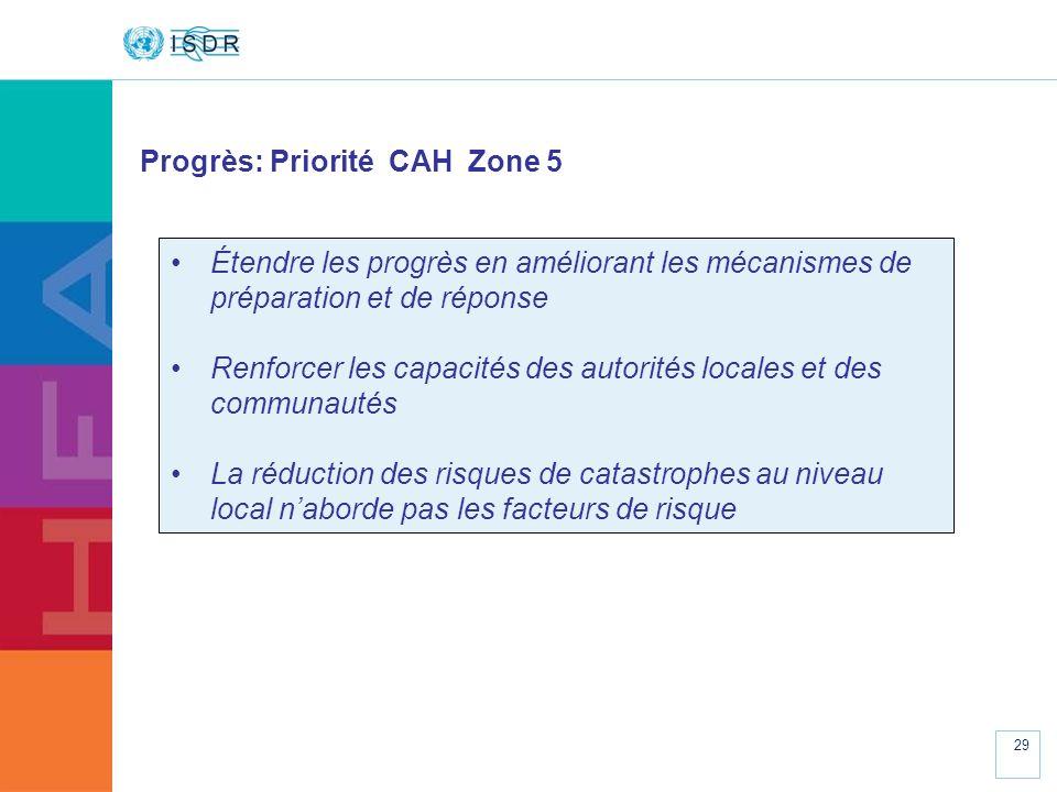 www.unisdr.org 29 Progrès: Priorité CAH Zone 5 Étendre les progrès en améliorant les mécanismes de préparation et de réponse Renforcer les capacités d