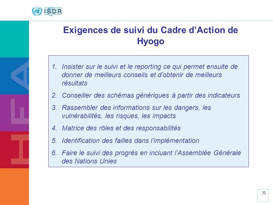 www.unisdr.org 30 Exigences de suivi du Cadre dAction de Hyogo 1.Insister sur le suivi et le reporting ce qui permet ensuite de donner de meilleurs co