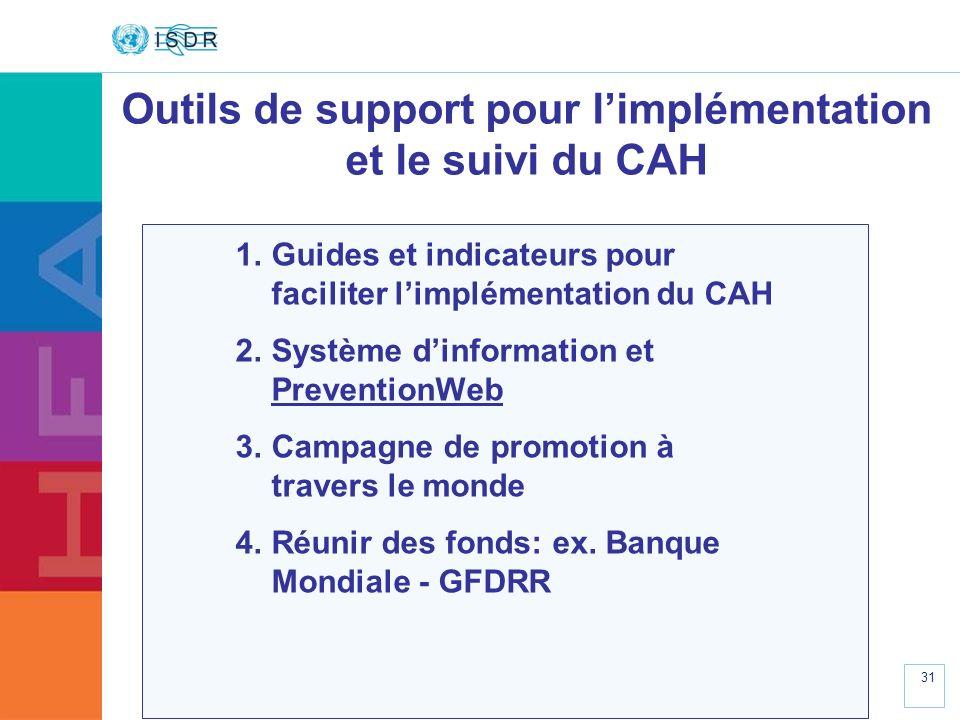 www.unisdr.org 31 1.Guides et indicateurs pour faciliter limplémentation du CAH 2.Système dinformation et PreventionWeb 3.Campagne de promotion à trav