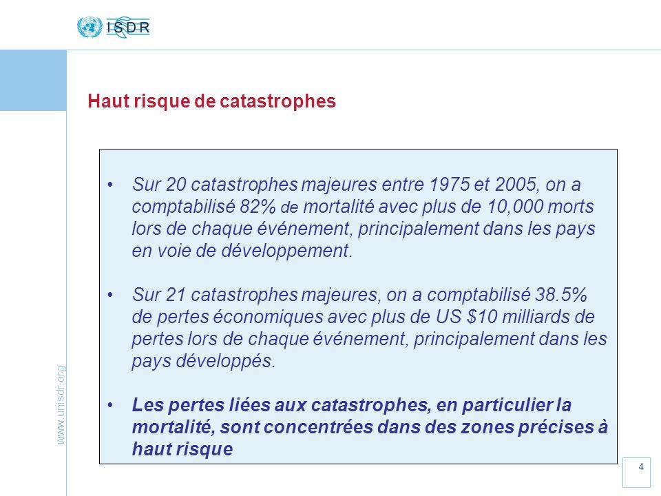 www.unisdr.org 4 Haut risque de catastrophes Sur 20 catastrophes majeures entre 1975 et 2005, on a comptabilisé 82% de mortalité avec plus de 10,000 m