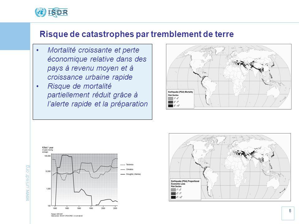 www.unisdr.org 8 Risque de catastrophes par tremblement de terre Mortalité croissante et perte économique relative dans des pays à revenu moyen et à c