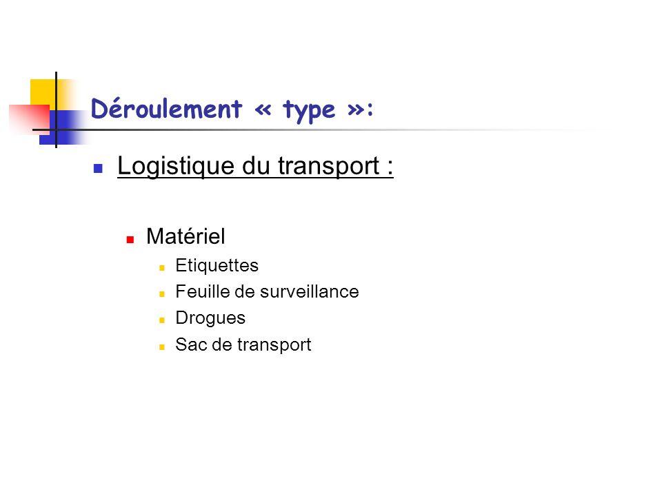 Déroulement « type »: Logistique du transport : Matériel Etiquettes Feuille de surveillance Drogues Sac de transport