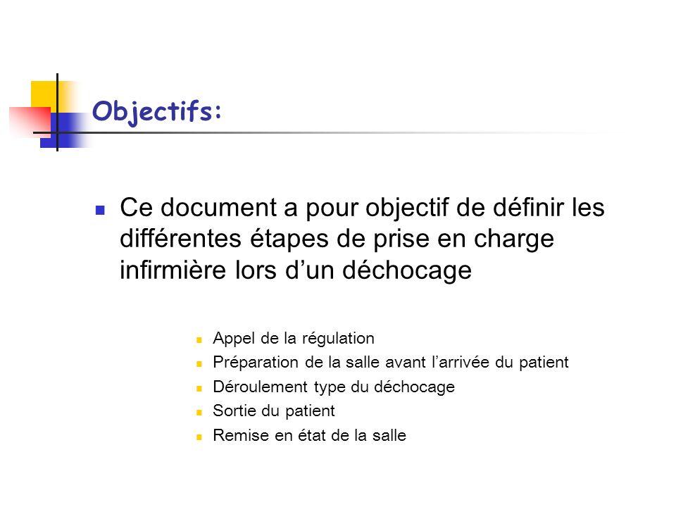 Objectifs: Ce document a pour objectif de définir les différentes étapes de prise en charge infirmière lors dun déchocage Appel de la régulation Prépa