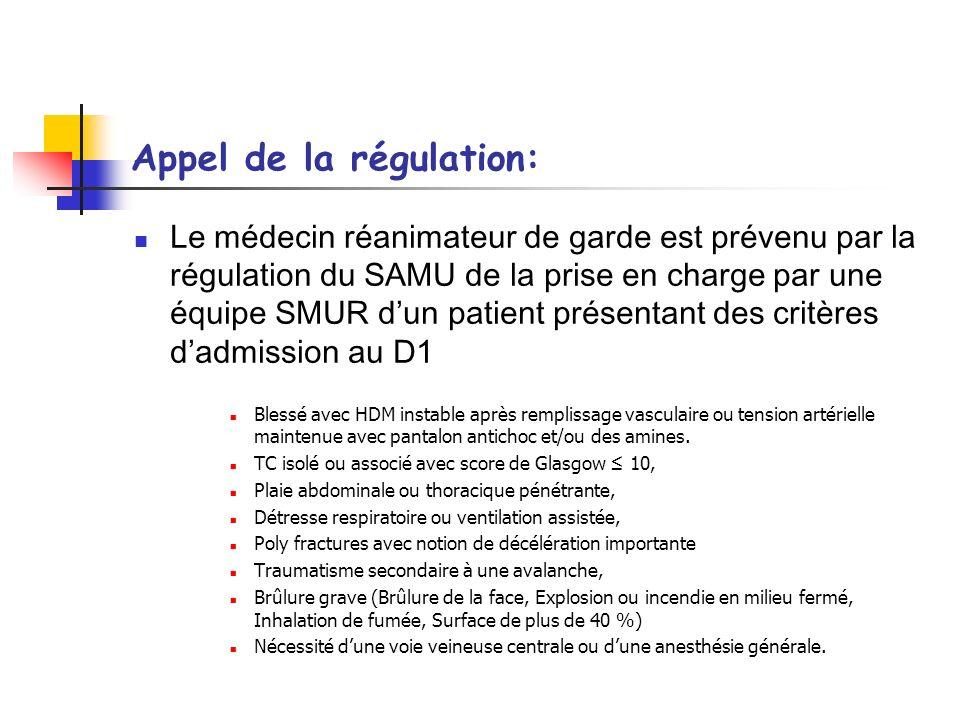 Appel de la régulation: Le médecin réanimateur de garde est prévenu par la régulation du SAMU de la prise en charge par une équipe SMUR dun patient pr