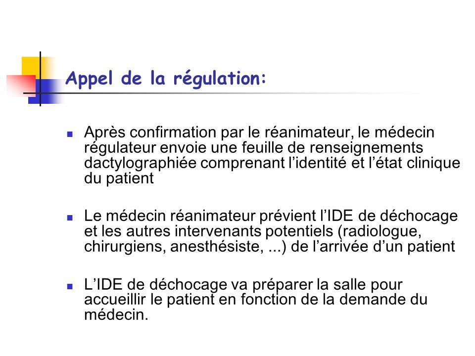 Appel de la régulation: Après confirmation par le réanimateur, le médecin régulateur envoie une feuille de renseignements dactylographiée comprenant l