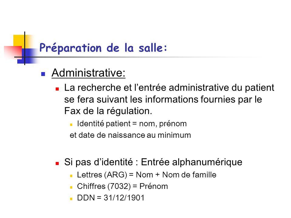 Préparation de la salle: Administrative: La recherche et lentrée administrative du patient se fera suivant les informations fournies par le Fax de la