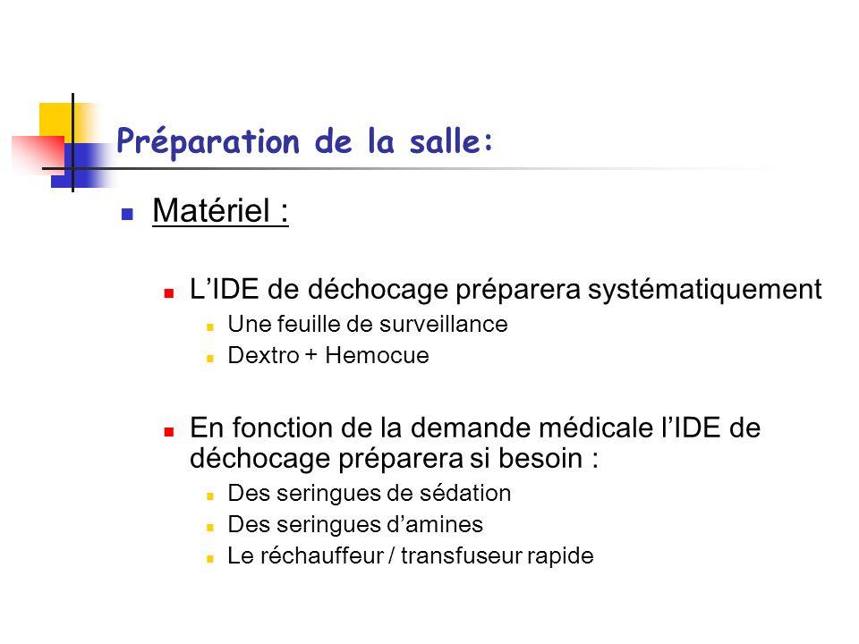 Préparation de la salle: Matériel : LIDE de déchocage préparera systématiquement Une feuille de surveillance Dextro + Hemocue En fonction de la demand