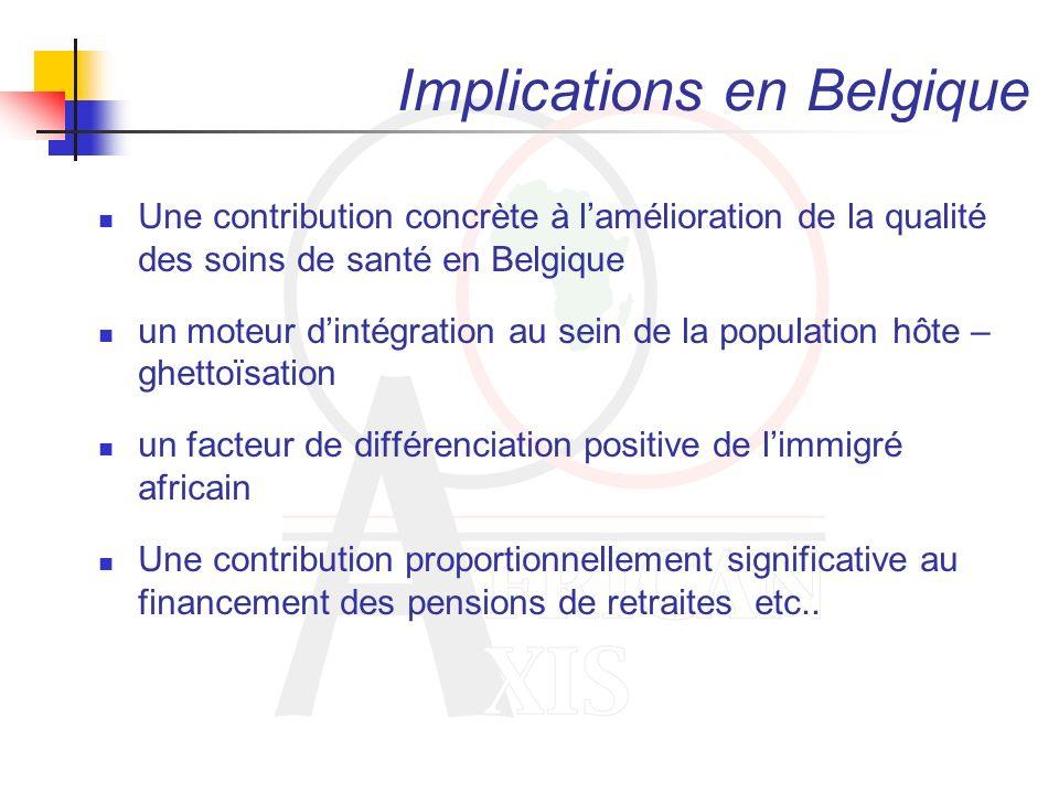 Implications en Belgique Une contribution concrète à lamélioration de la qualité des soins de santé en Belgique un moteur dintégration au sein de la population hôte – ghettoïsation un facteur de différenciation positive de limmigré africain Une contribution proportionnellement significative au financement des pensions de retraites etc..