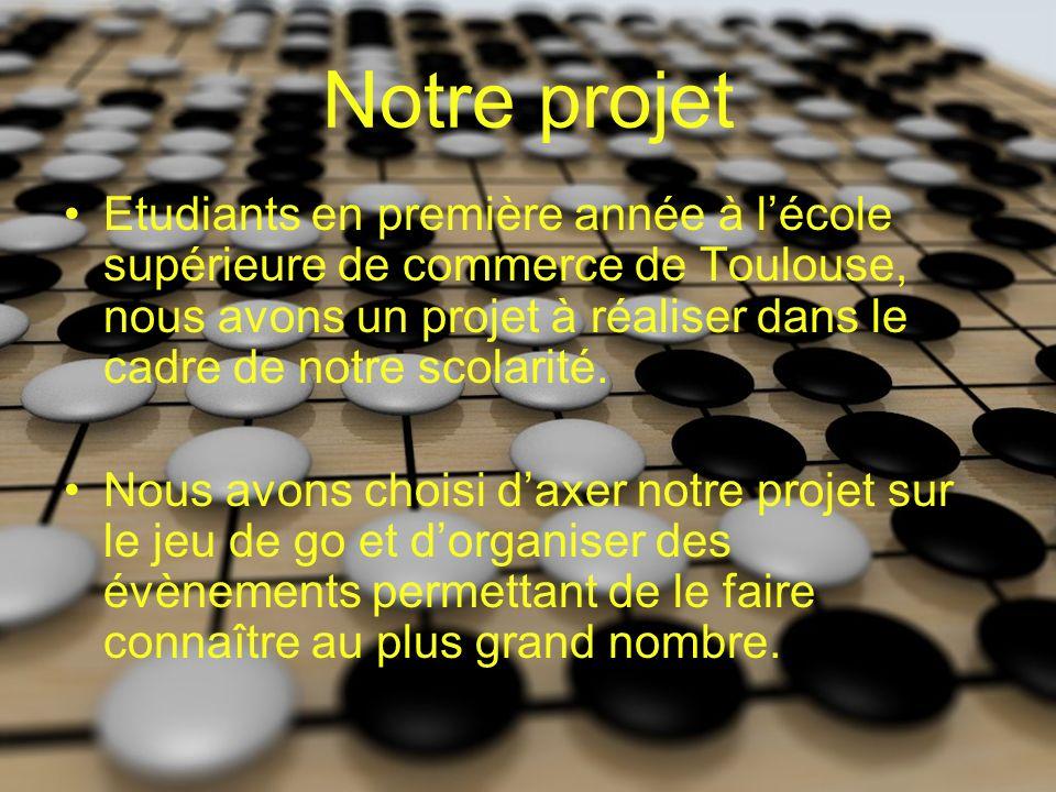 Notre projet Etudiants en première année à lécole supérieure de commerce de Toulouse, nous avons un projet à réaliser dans le cadre de notre scolarité.