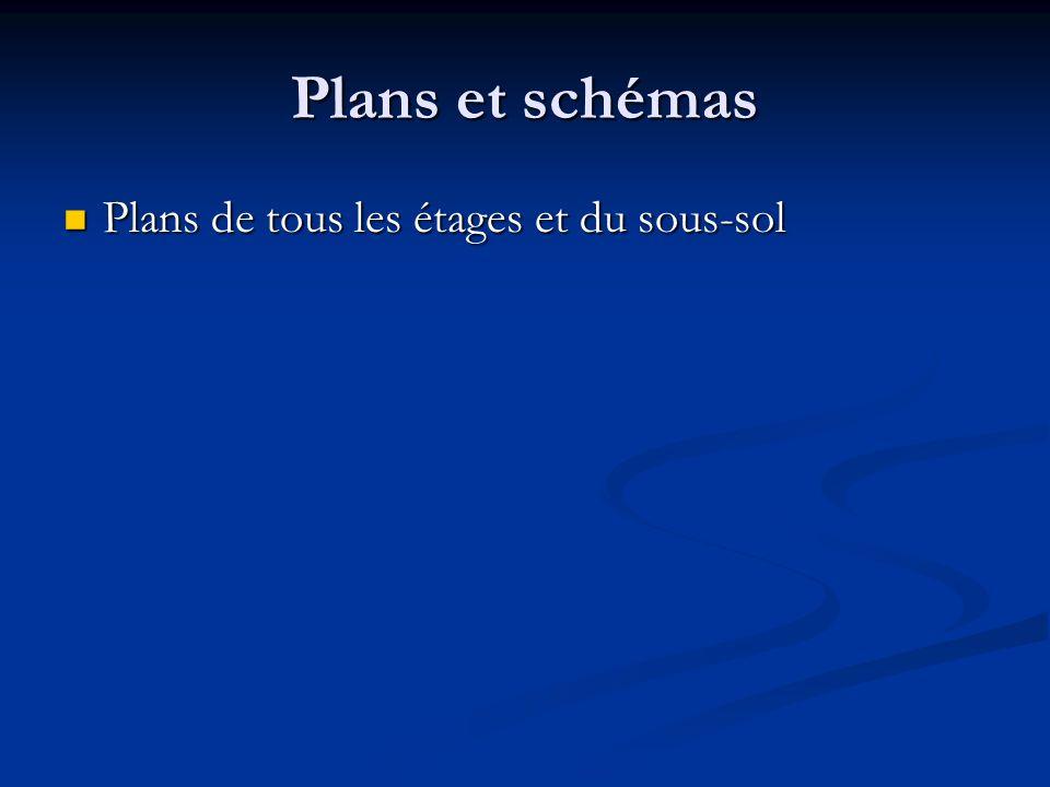 Plans et schémas Plans de tous les étages et du sous-sol Plans de tous les étages et du sous-sol