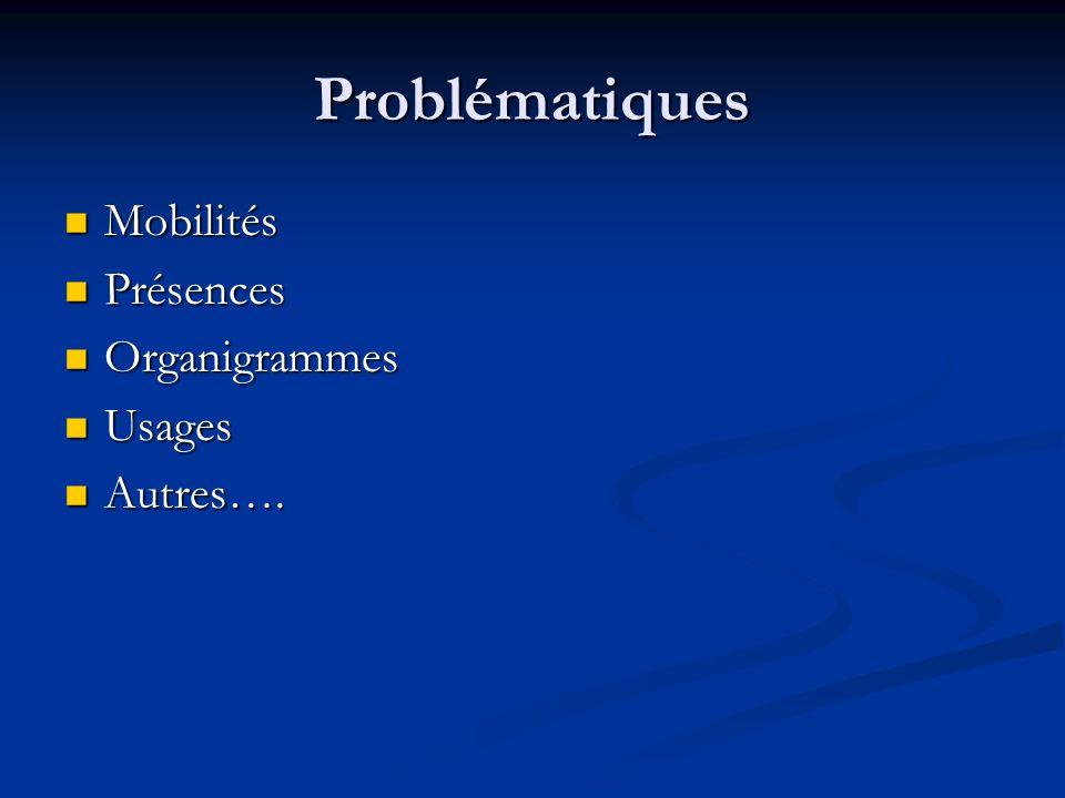 Problématiques Mobilités Mobilités Présences Présences Organigrammes Organigrammes Usages Usages Autres…. Autres….
