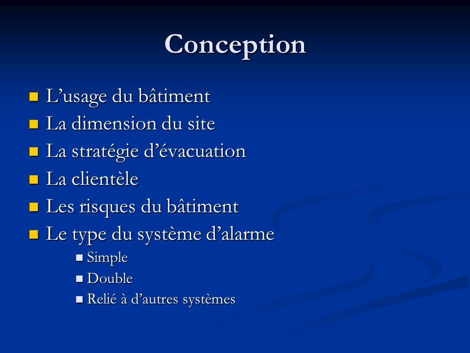 Conception Lusage du bâtiment Lusage du bâtiment La dimension du site La dimension du site La stratégie dévacuation La stratégie dévacuation La client