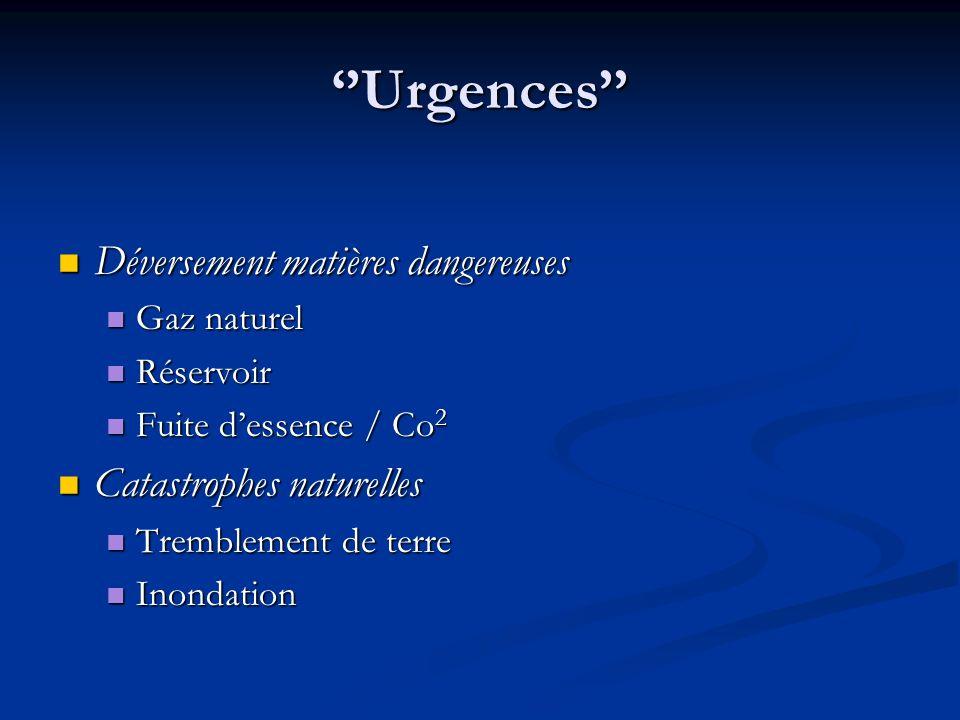 Urgences Déversement matières dangereuses Déversement matières dangereuses Gaz naturel Gaz naturel Réservoir Réservoir Fuite dessence / Co 2 Fuite des