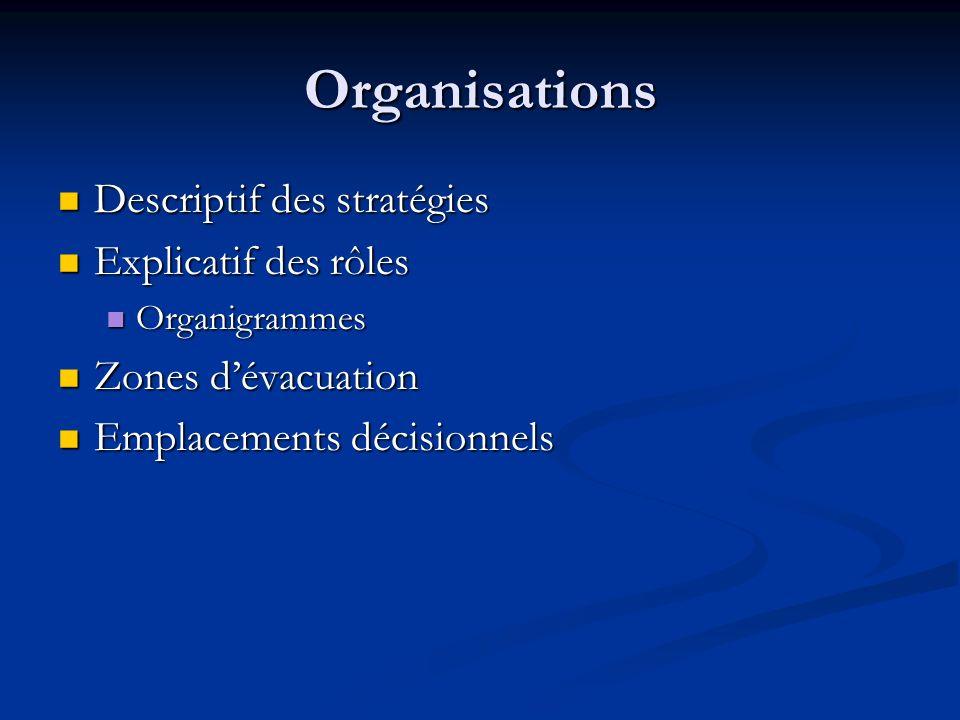 Organisations Descriptif des stratégies Descriptif des stratégies Explicatif des rôles Explicatif des rôles Organigrammes Organigrammes Zones dévacuat