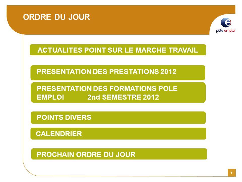 3 CALENDRIER ORDRE DU JOUR ACTUALITES POINT SUR LE MARCHE TRAVAIL PROCHAIN ORDRE DU JOUR PRESENTATION DES PRESTATIONS 2012 PRESENTATION DES FORMATIONS