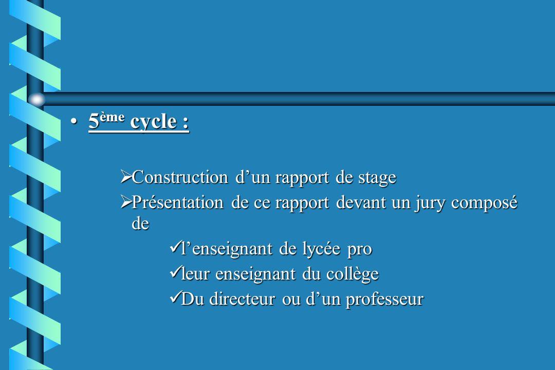 5 ème cycle :5 ème cycle : Construction dun rapport de stage Construction dun rapport de stage Présentation de ce rapport devant un jury composé de Pr