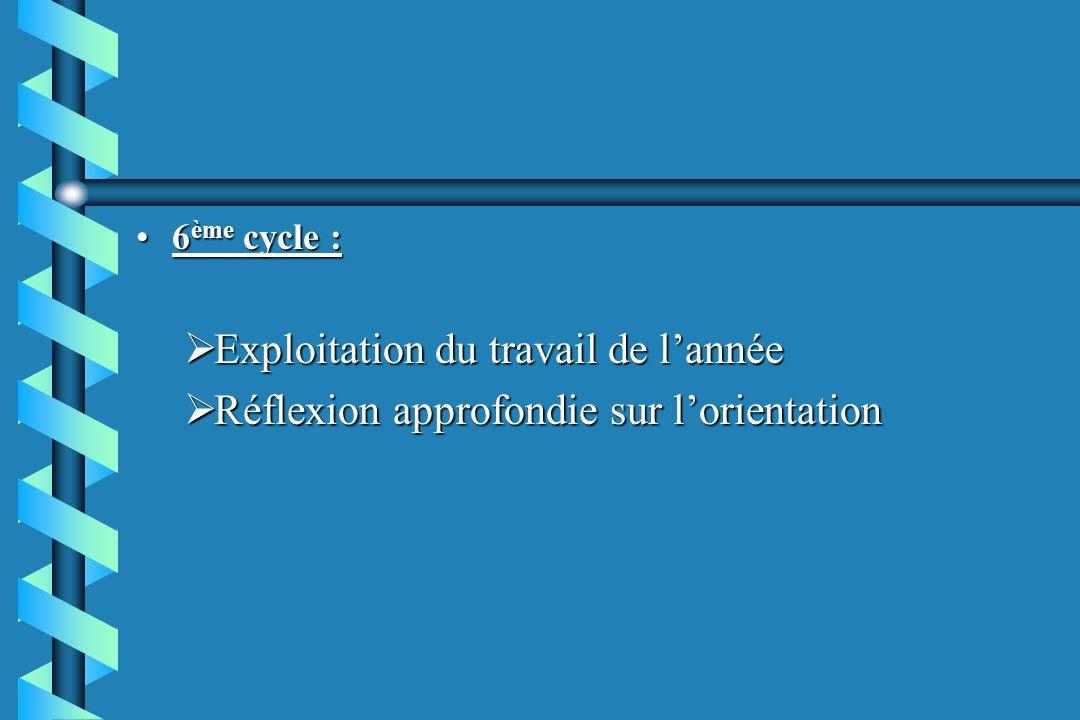6 ème cycle :6 ème cycle : Exploitation du travail de lannée Exploitation du travail de lannée Réflexion approfondie sur lorientation Réflexion approf