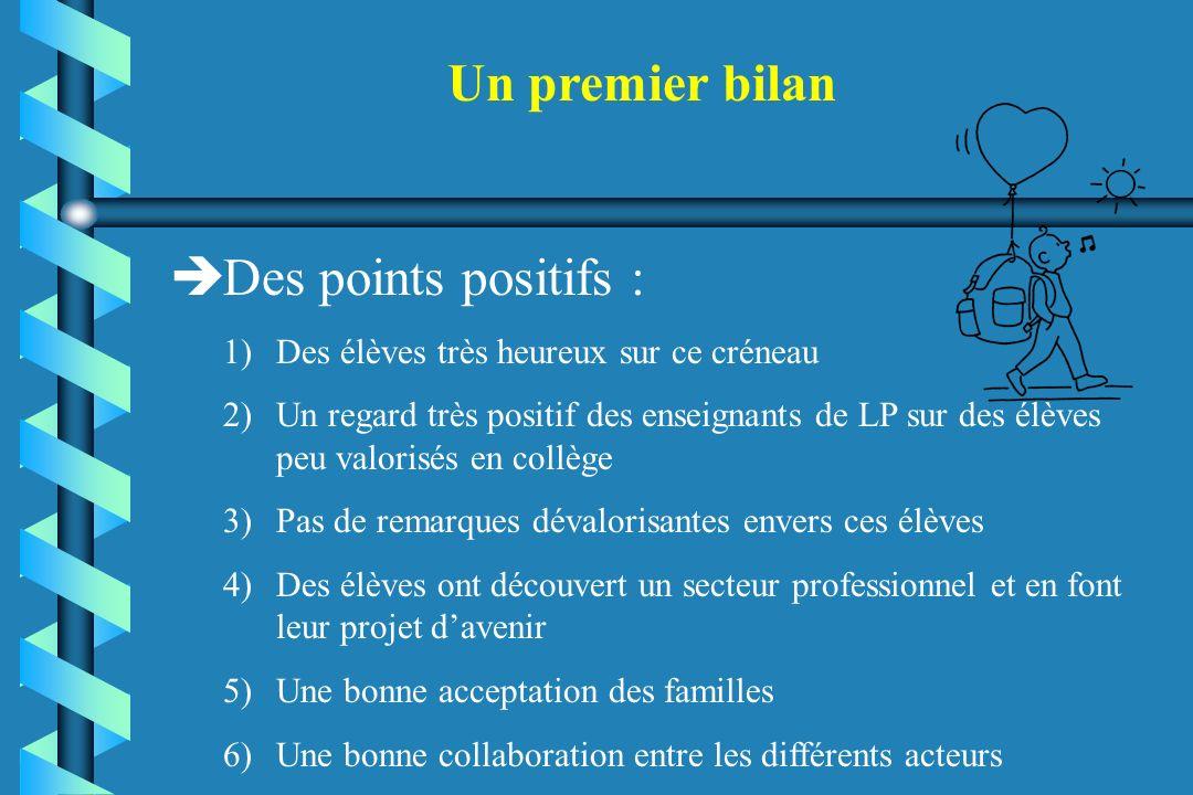 Un premier bilan Des points positifs : 1)Des élèves très heureux sur ce créneau 2)Un regard très positif des enseignants de LP sur des élèves peu valo
