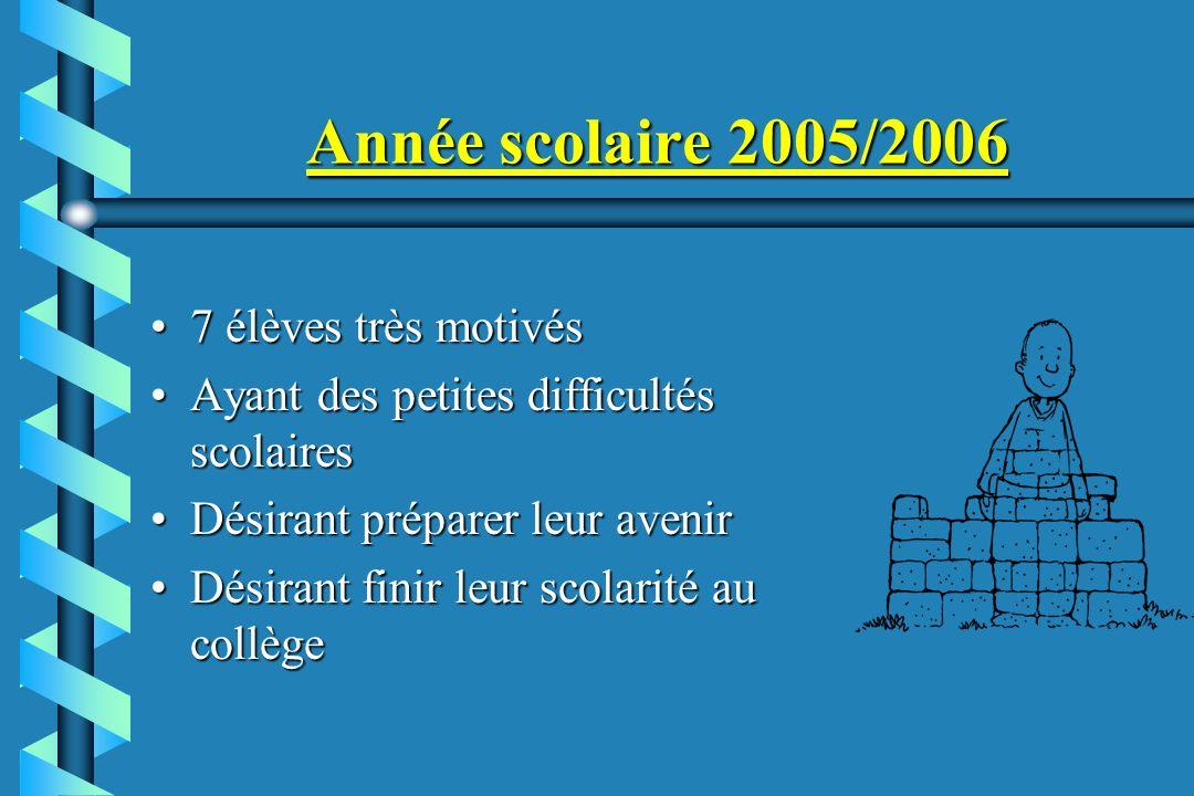 Année scolaire 2005/2006 7 élèves très motivés7 élèves très motivés Ayant des petites difficultés scolairesAyant des petites difficultés scolaires Dés