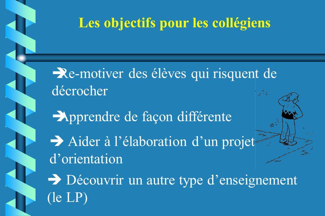 Les objectifs pour les collégiens Re-motiver des élèves qui risquent de décrocher Apprendre de façon différente Aider à lélaboration dun projet dorien