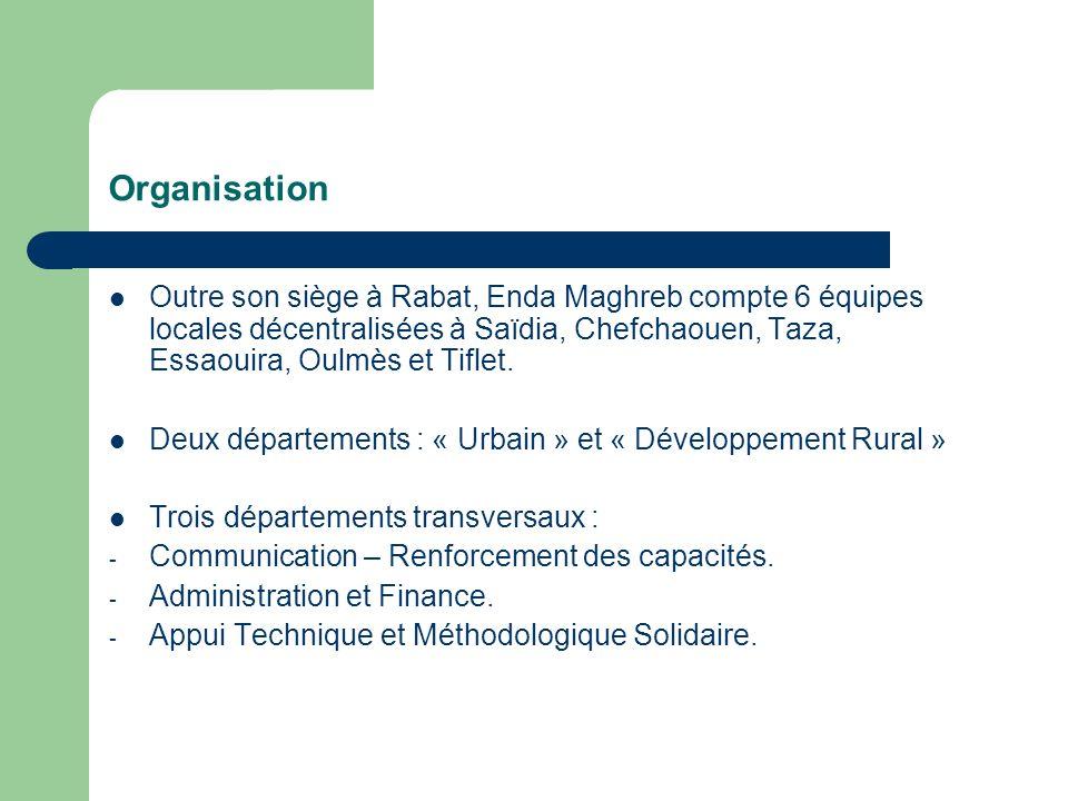 Organisation Outre son siège à Rabat, Enda Maghreb compte 6 équipes locales décentralisées à Saïdia, Chefchaouen, Taza, Essaouira, Oulmès et Tiflet. D