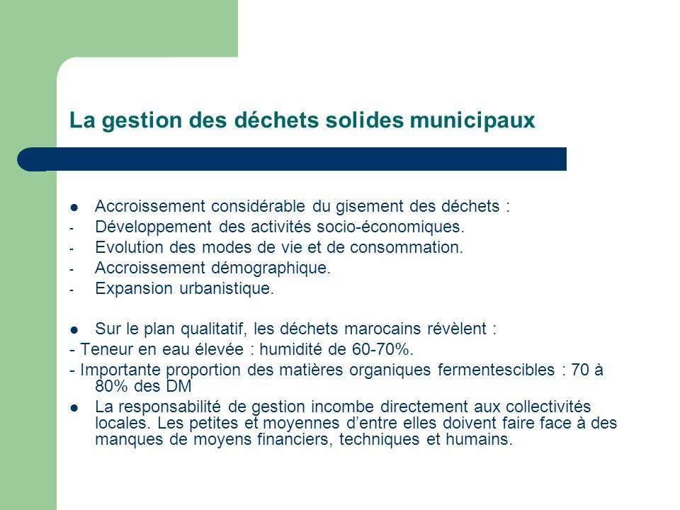 La gestion des déchets solides municipaux Accroissement considérable du gisement des déchets : - Développement des activités socio-économiques. - Evol
