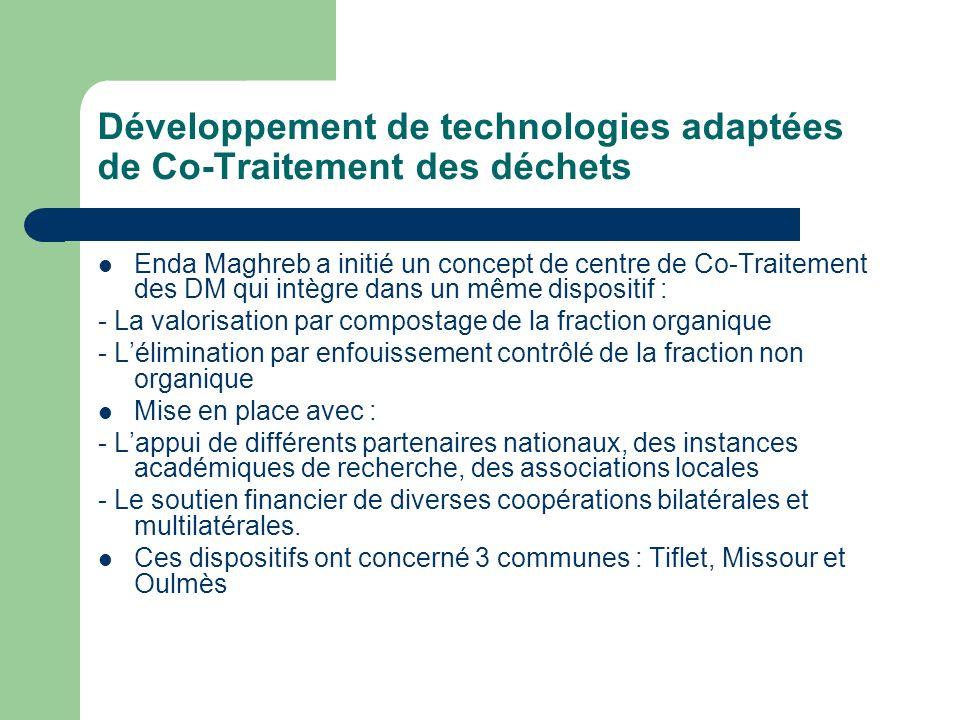 Développement de technologies adaptées de Co-Traitement des déchets Enda Maghreb a initié un concept de centre de Co-Traitement des DM qui intègre dan