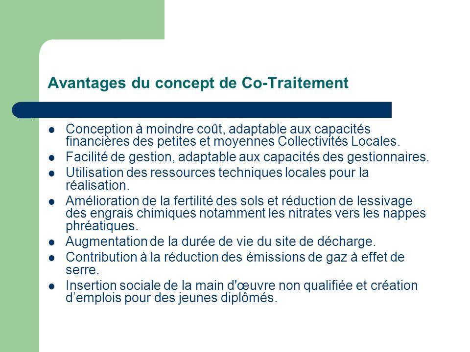 Avantages du concept de Co-Traitement Conception à moindre coût, adaptable aux capacités financières des petites et moyennes Collectivités Locales. Fa