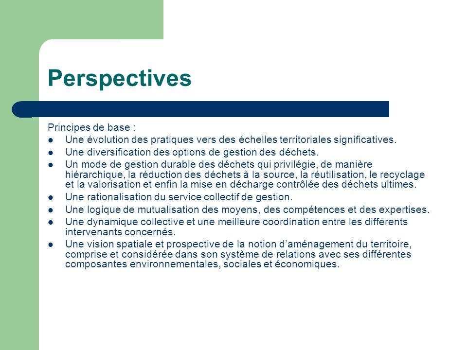 Perspectives Principes de base : Une évolution des pratiques vers des échelles territoriales significatives. Une diversification des options de gestio