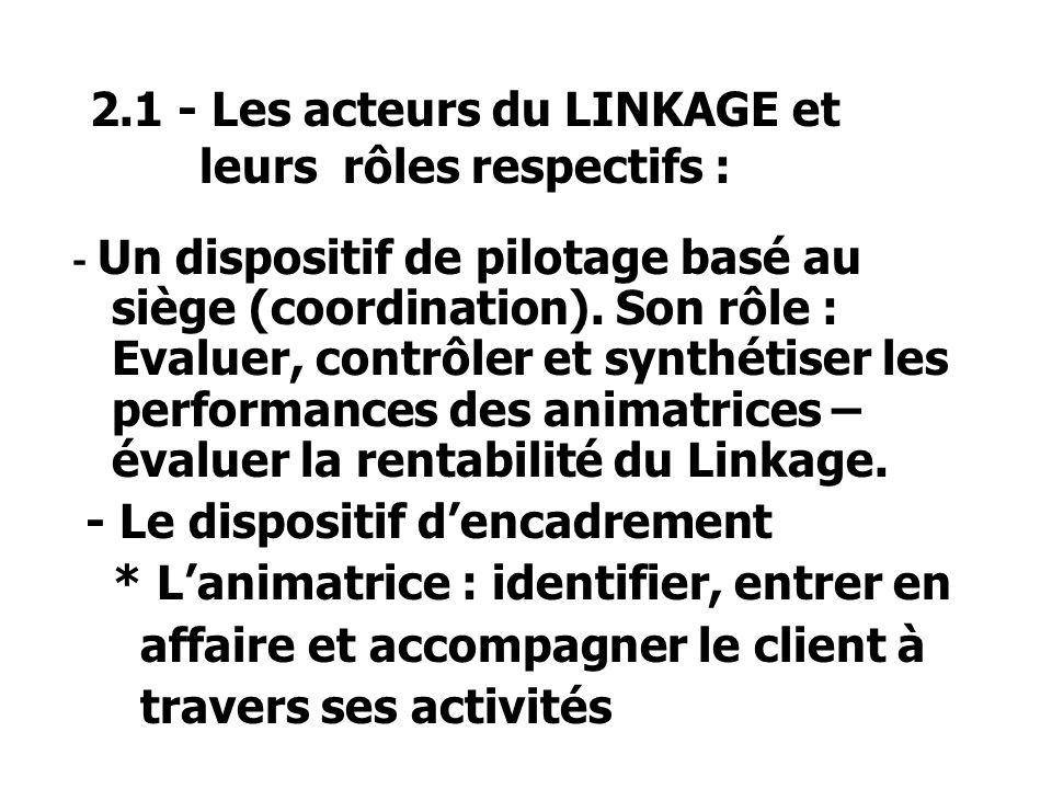 2.1 - Les acteurs du LINKAGE et leurs rôles respectifs : - Un dispositif de pilotage basé au siège (coordination).